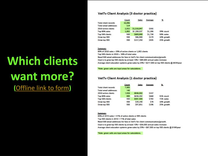 Which clients want more?