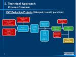 2 technical approach process overview1