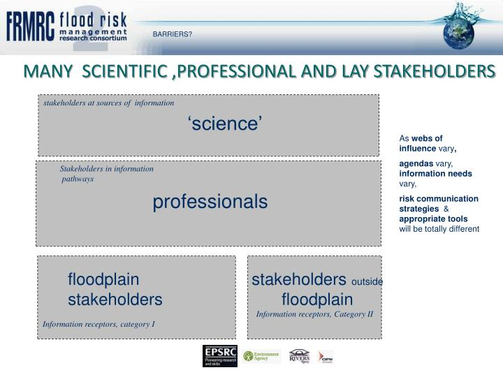 stakeholders at sources of  information