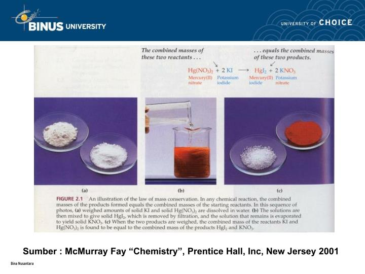 "Sumber : McMurray Fay ""Chemistry"", Prentice Hall, Inc, New Jersey 2001"