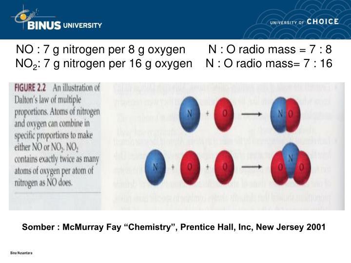 NO : 7 g nitrogen per 8 g oxygen       N : O radio mass = 7 : 8