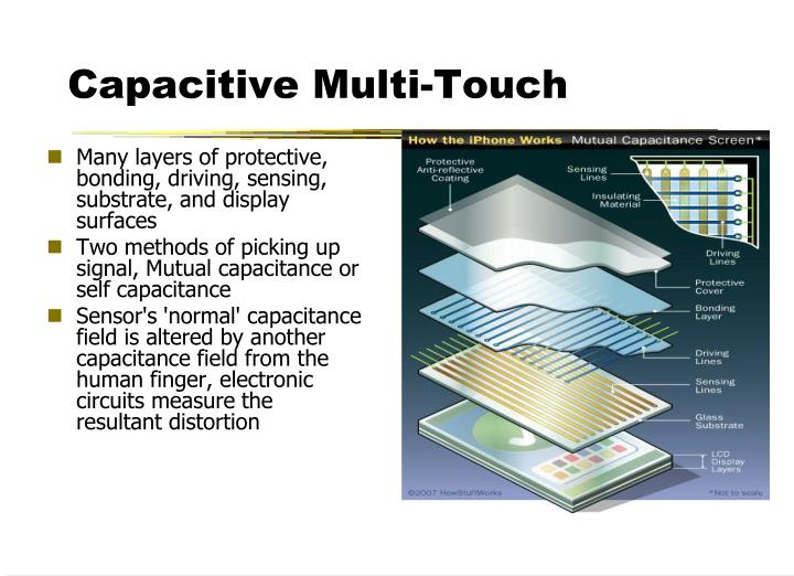 Capacitive Multi-Touch