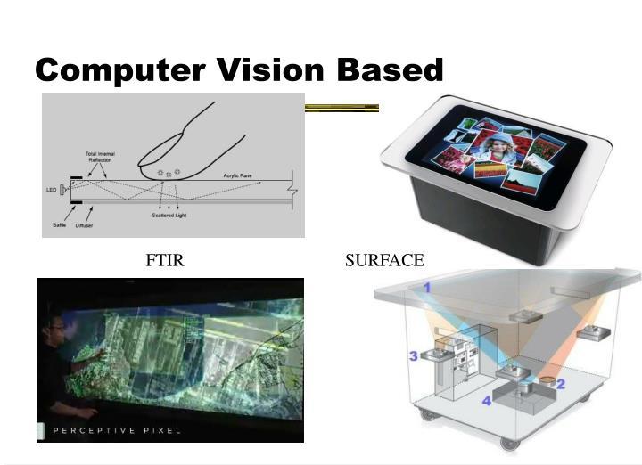 Computer Vision Based