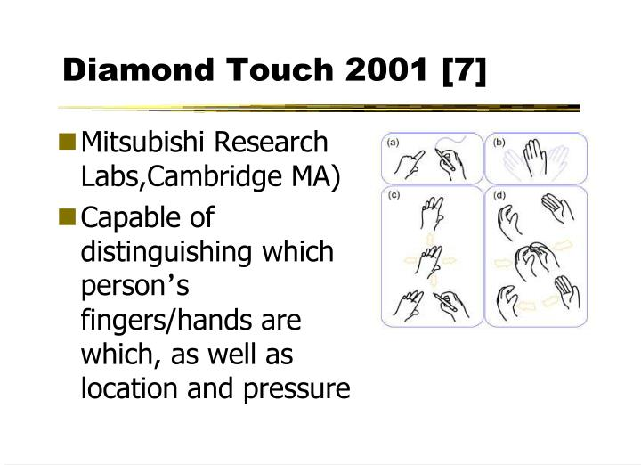 Diamond Touch 2001 [7]