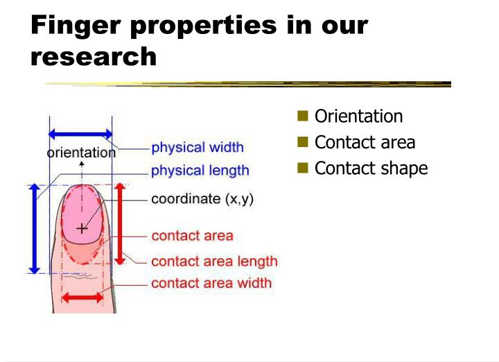 Finger properties in our research