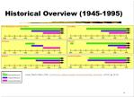 historical overview 1945 1995