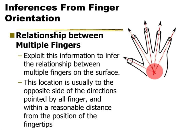 Inferences From Finger Orientation