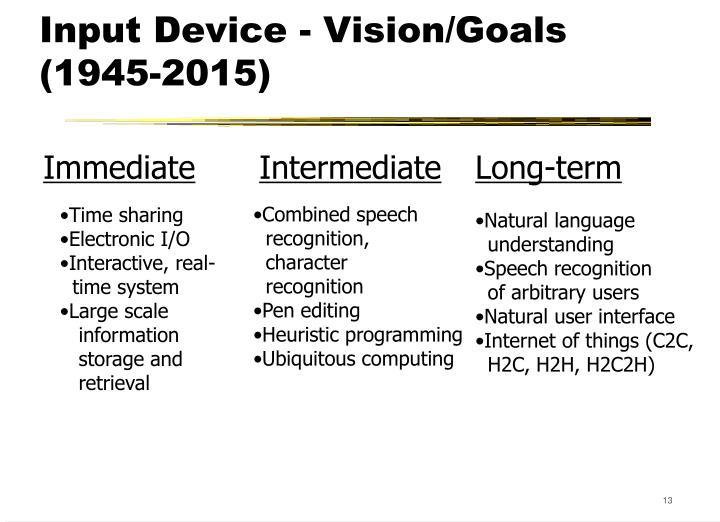 Input Device - Vision/Goals (1945-2015)