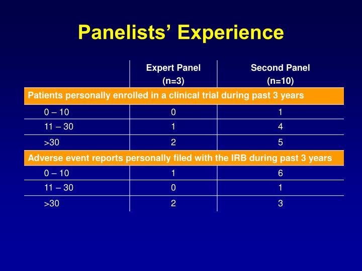 Panelists' Experience