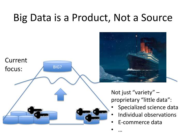 Big Data is a Product, Not a Source