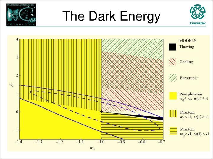 The Dark Energy