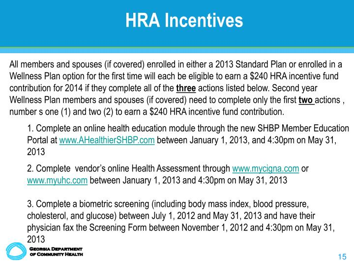 HRA Incentives