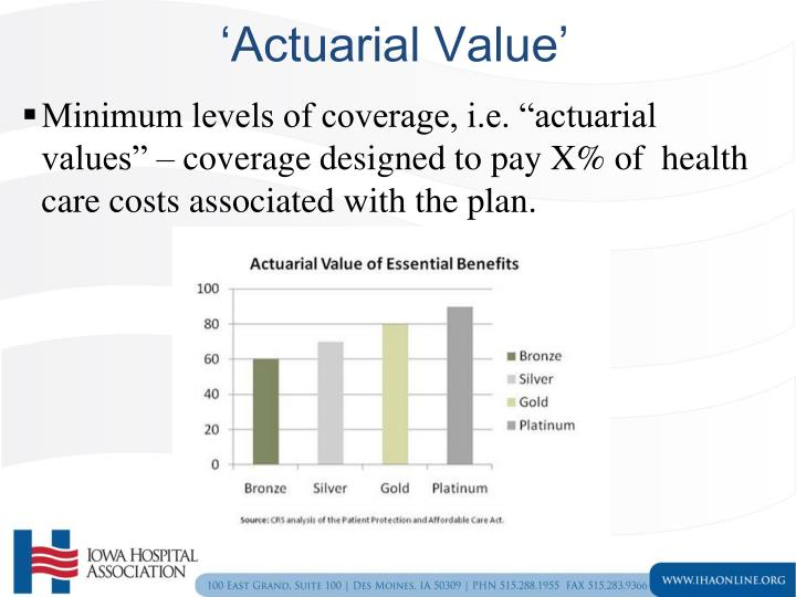 'Actuarial Value'