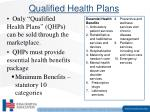 q ualified health plans