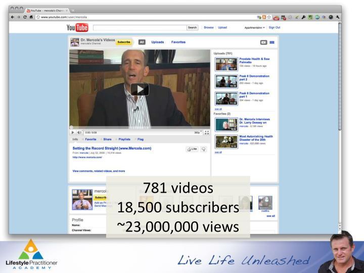 781 videos