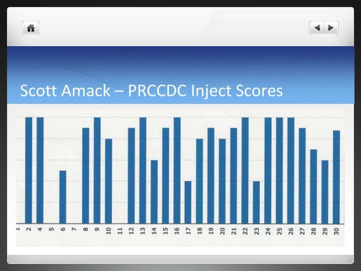 Scott Amack – PRCCDC Inject Scores