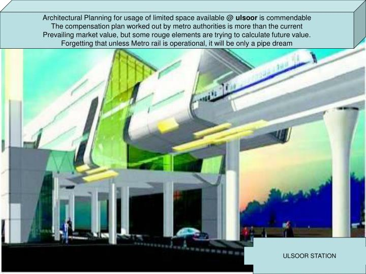 Architectural Planning for usage of limited space available @