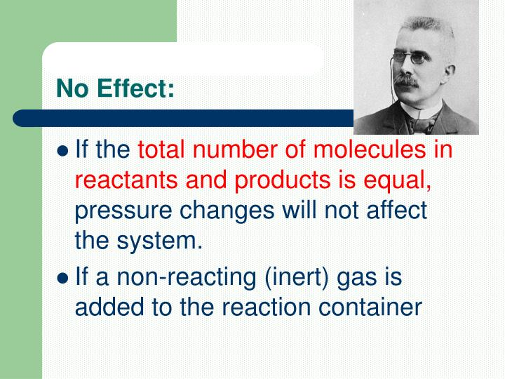 No Effect: