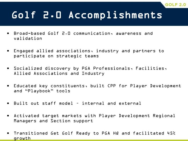 Golf 2.0 Accomplishments