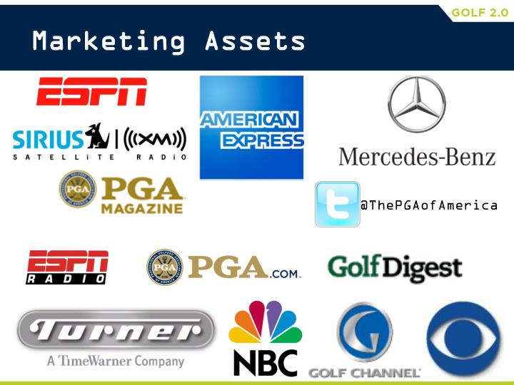 Marketing Assets