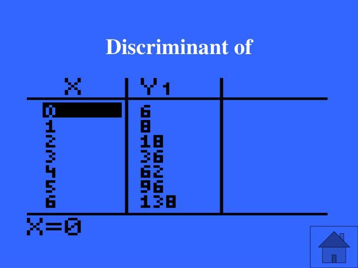Discriminant of