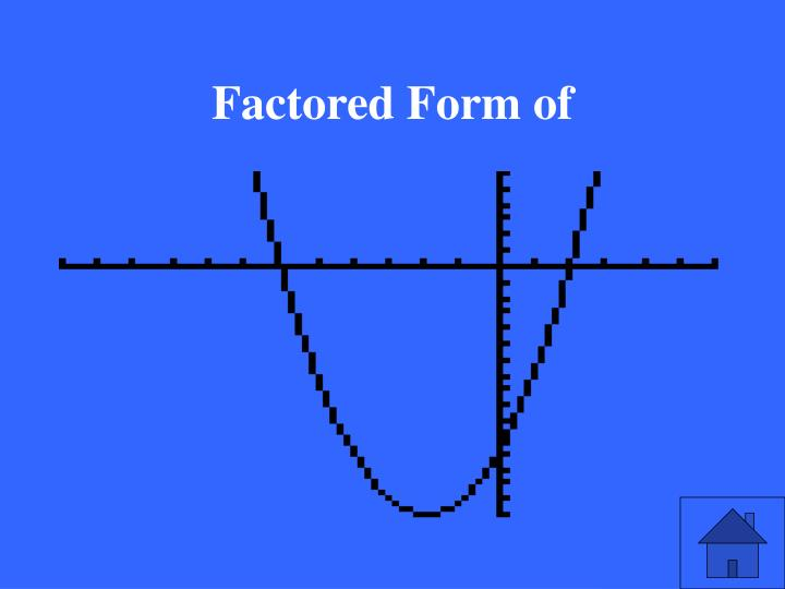 Factored Form of