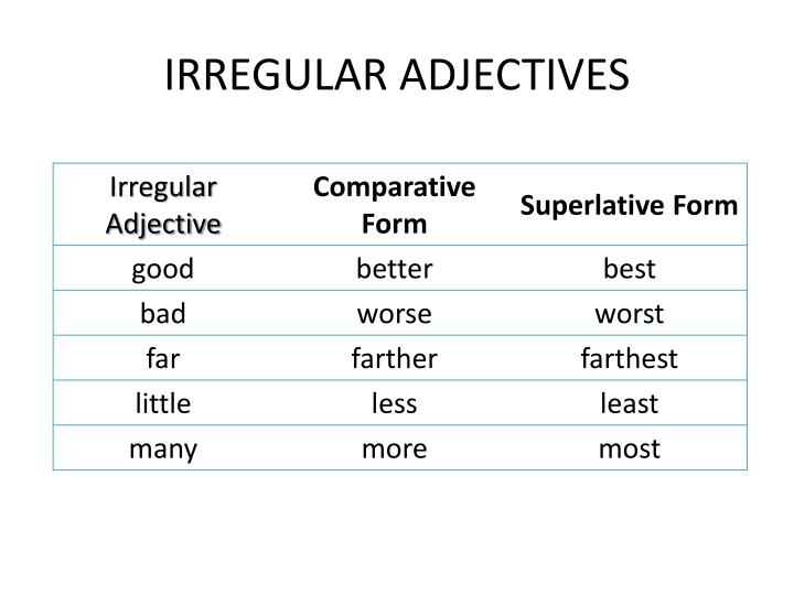 PPT - Comparative & Superlative adjectives PowerPoint ...