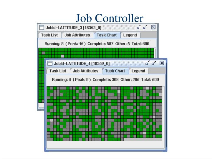 Job Controller