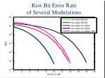 raw bit error rate of several modulations