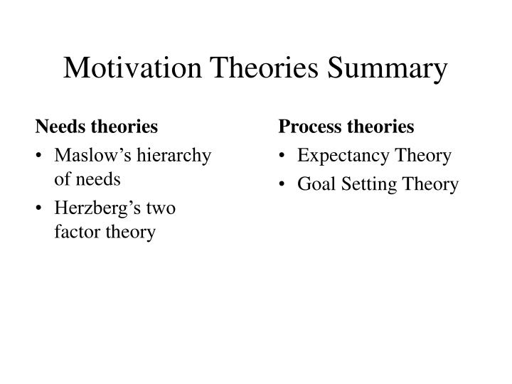 Motivation Theories Summary