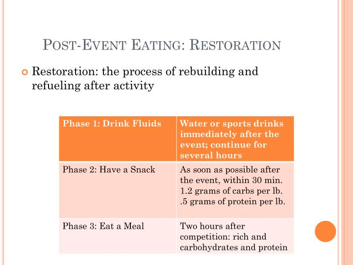 Post-Event Eating: Restoration