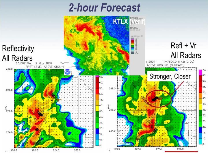 2-hour Forecast