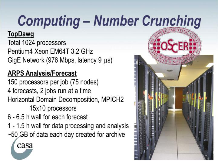 Computing – Number Crunching