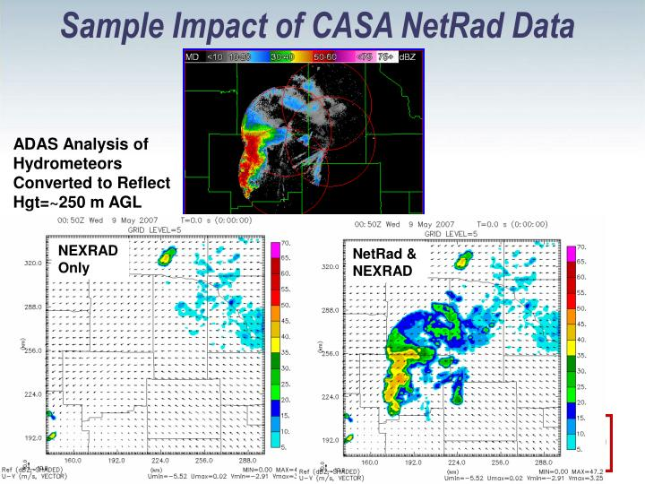 Sample Impact of CASA NetRad Data