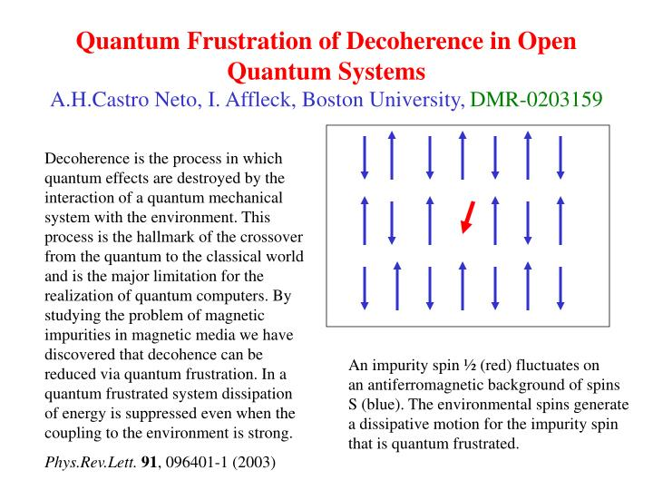 Quantum Frustration of Decoherence in Open Quantum Systems