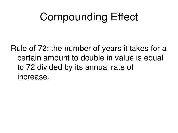 Compounding Effect