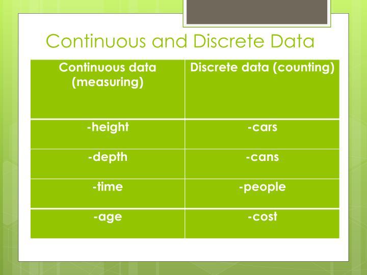 Continuous and Discrete Data