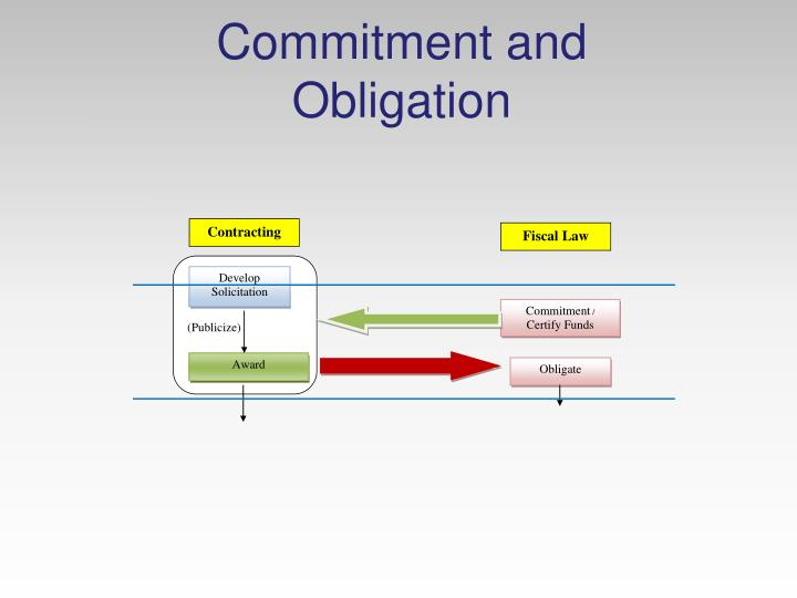 Commitment and Obligation