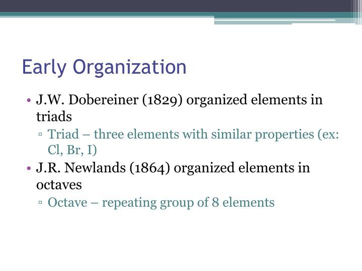 Early Organization
