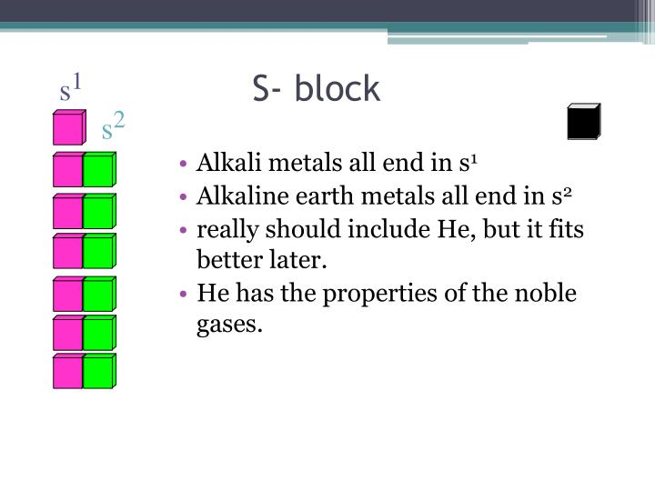 S- block