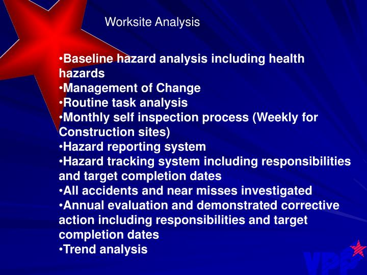 Worksite Analysis