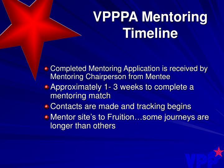 VPPPA Mentoring Timeline