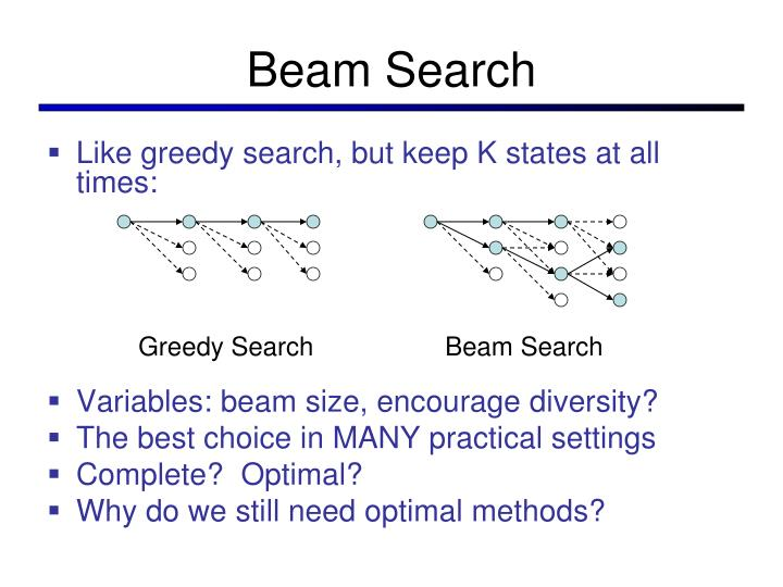 Beam Search