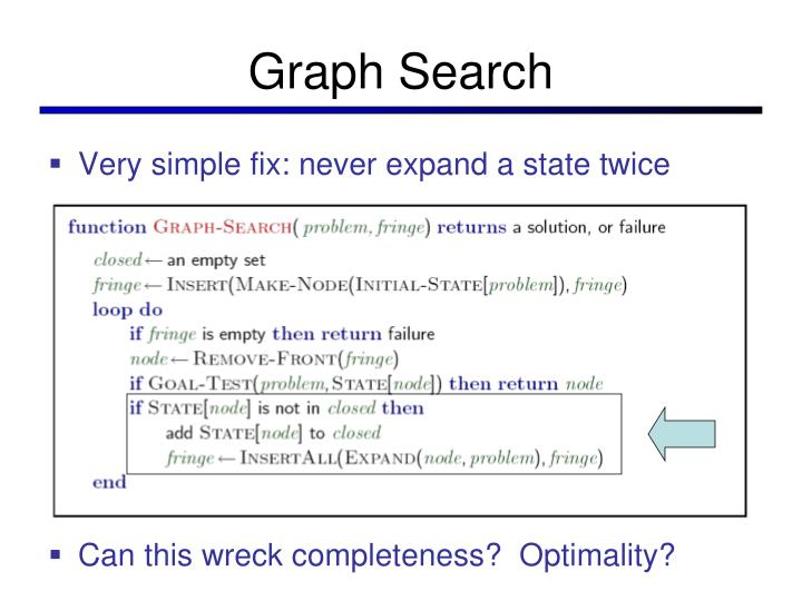 Graph Search