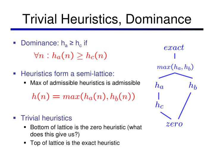 Trivial Heuristics, Dominance