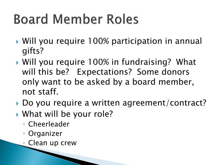 Board Member Roles