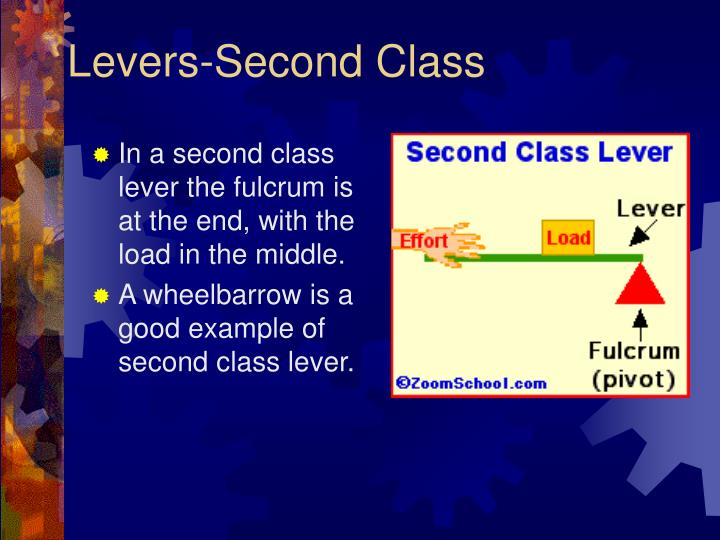Levers-Second Class