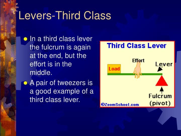 Levers-Third Class