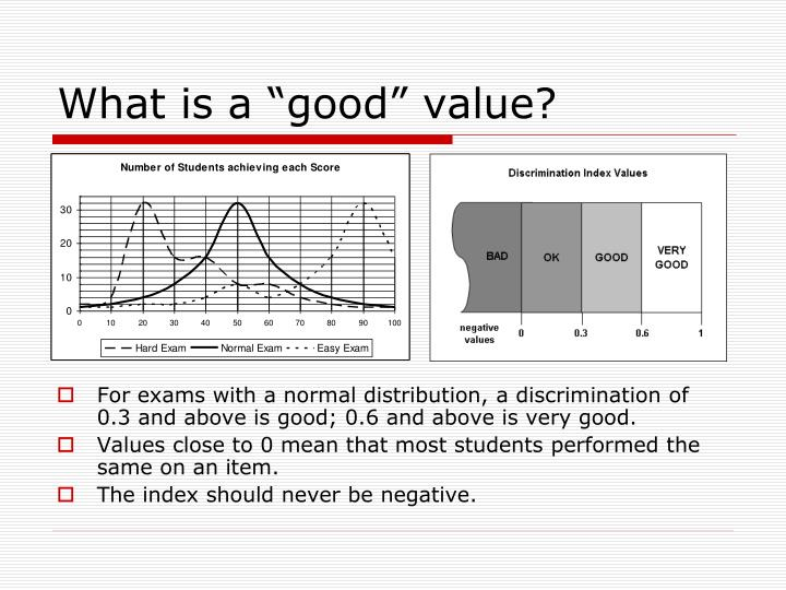 """What is a """"good"""" value?"""