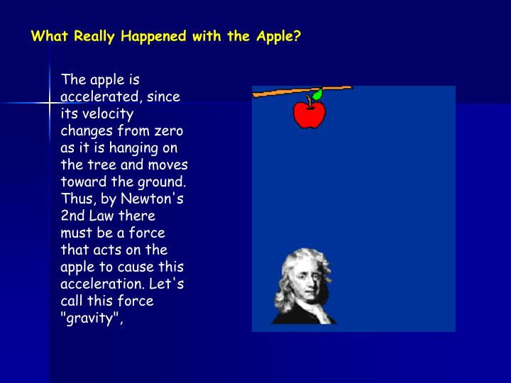 What Really Happened with the Apple?
